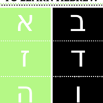 How to Begin to Learn Hebrew